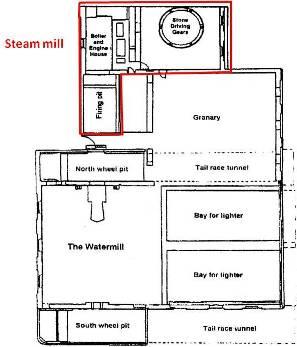 Beeleigh Mill Site Plan